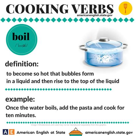 Cooking Verbs – 1   Vocabulary Home