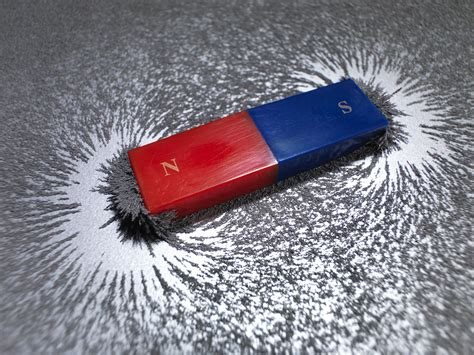 What Is Magnetism? Definition, Examples, Facts
