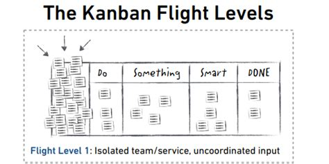Large Scale Kanban With Klaus Leopold