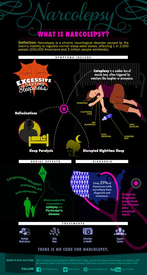 Narcolepsy Infographic: What Is Narcolepsy?